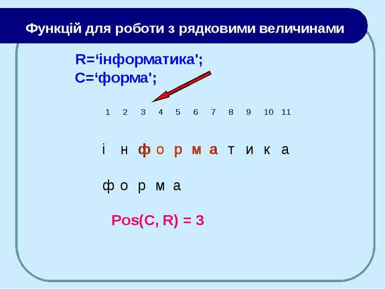 R='інформатика'; C='форма'; Pos(C, R) = 3 Функцій для роботи з рядковими вели...