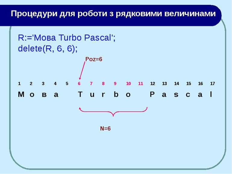 R:='Moва Turbo Pascal'; delete(R, 6, 6); N=6 Poz=6 Процедури для роботи з ряд...