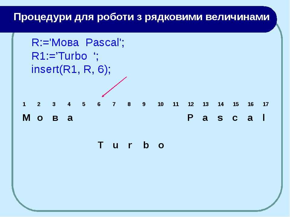 R:='Moва Pascal'; R1:='Turbo '; insert(R1, R, 6); Процедури для роботи з рядк...