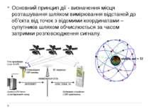 Основний принцип дії - визначення місця розташування шляхом вимірювання відст...