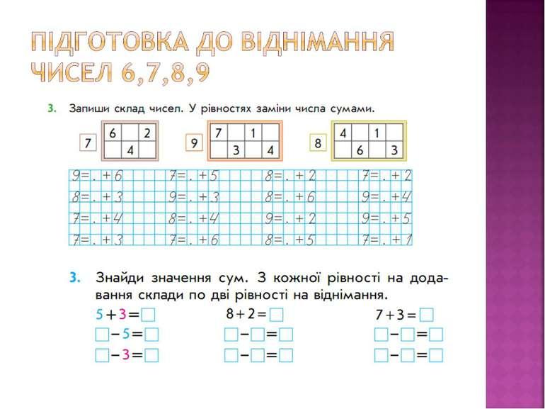 Підготовка до віднімання чисел 6,7,8,9