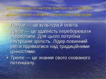 Менегетти виділяє наступні фактори, що створюють дійсного лідера з людини з в...