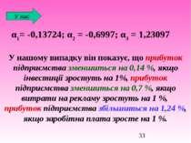 α1= -0,13724; α2 = -0,6997; α3 = 1,23097 У нас У нашому випадку він показує, ...
