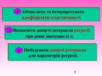 Обчислити та інтерпретувати коефіцієнти еластичності 5. Визначити довірчі інт...