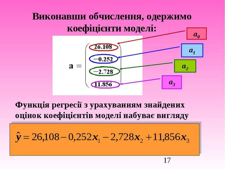 Виконавши обчислення, одержимо коефіцієнти моделі: Функція регресії з урахува...