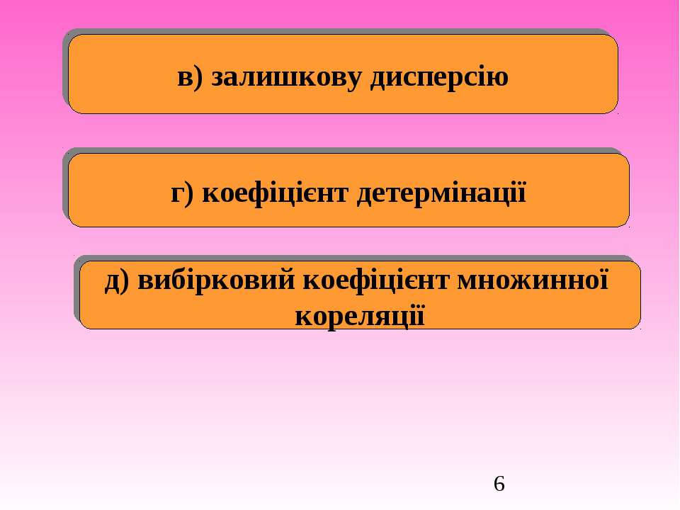 в) залишкову дисперсію г) коефіцієнт детермінації д) вибірковий коефіцієнт мн...