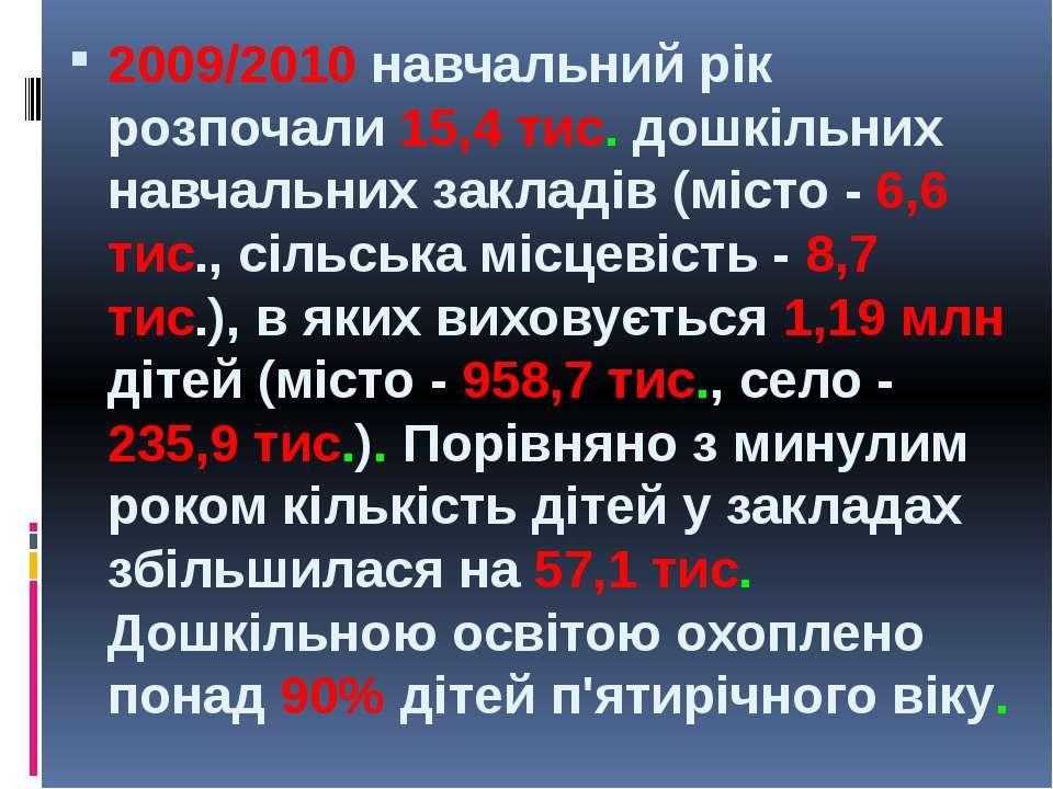 2009/2010 навчальний рік розпочали 15,4 тис. дошкільних навчальних закладів (...