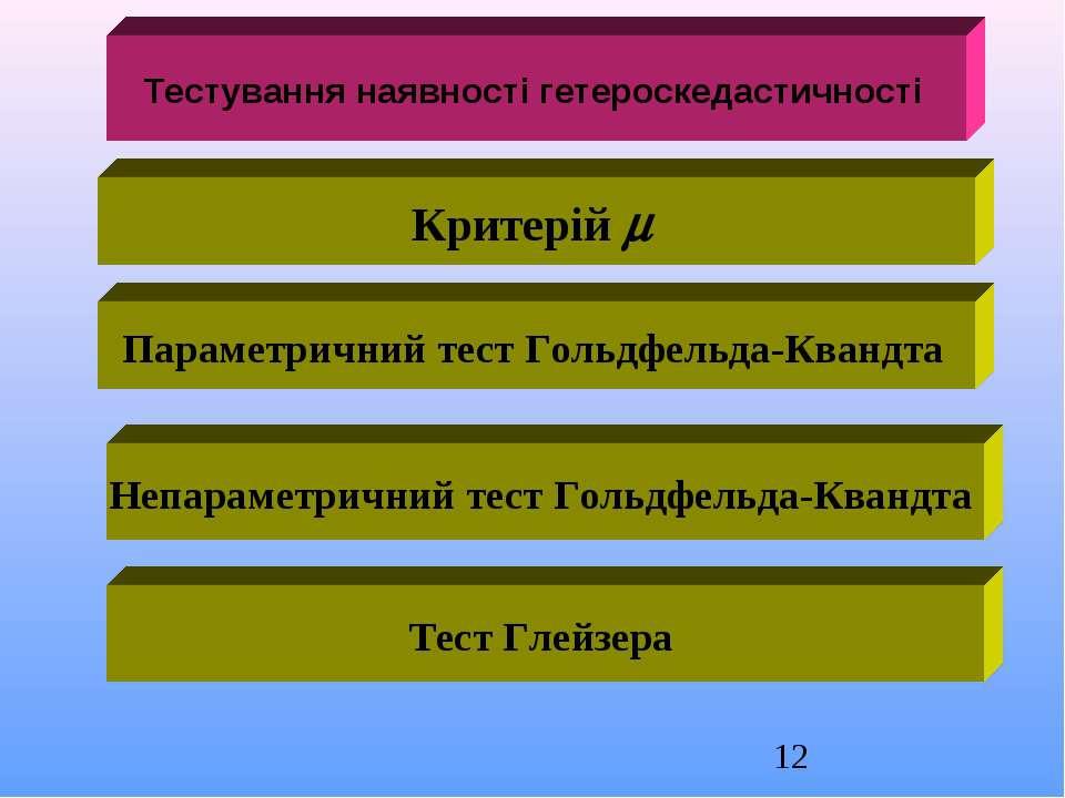 Тестування наявності гетероскедастичності Критерій Параметричний тест Гольдфе...