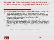 БЮДЖЕТНА ПРОГРАМА МІКРОКРЕДИТУВАННЯ СУБ'ЄКТІВ МАЛОГО ПІДПРИЄМНИЦТВА 2010 РОКУ...