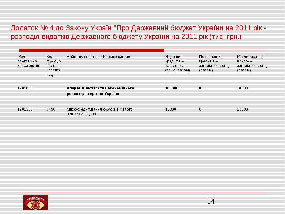 """Додаток № 4 до Закону Україн """"Про Державний бюджет України на 2011 рік - розп..."""