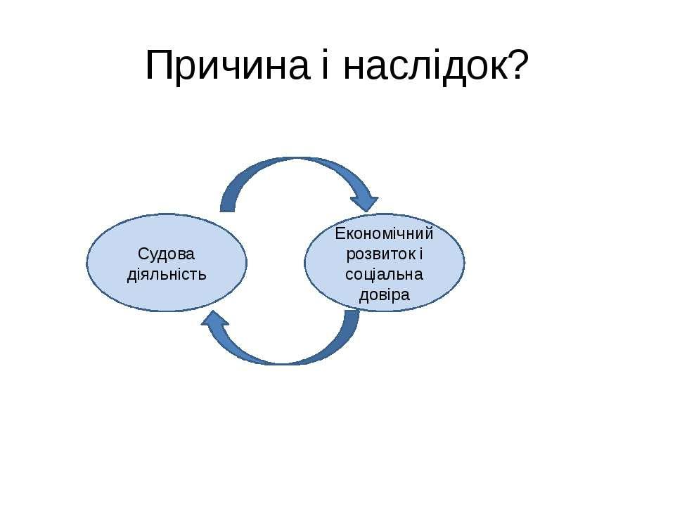 Причина і наслідок? Судова діяльність Економічний розвиток і соціальна довіра
