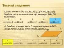 Тестові завдання 3.Дано точки А(m;-1;2),В(1;n;3),С(-4;2;6),D(1;3;5). Знайти m...