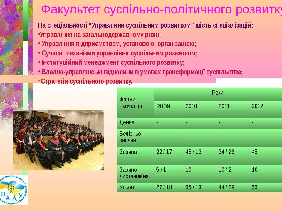 """Факультет суспільно-політичного розвитку На спеціальності """"Управління суспіль..."""