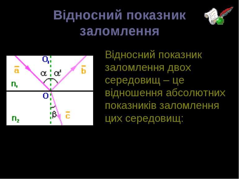 Відносний показник заломлення Відносний показник заломлення двох середовищ – ...