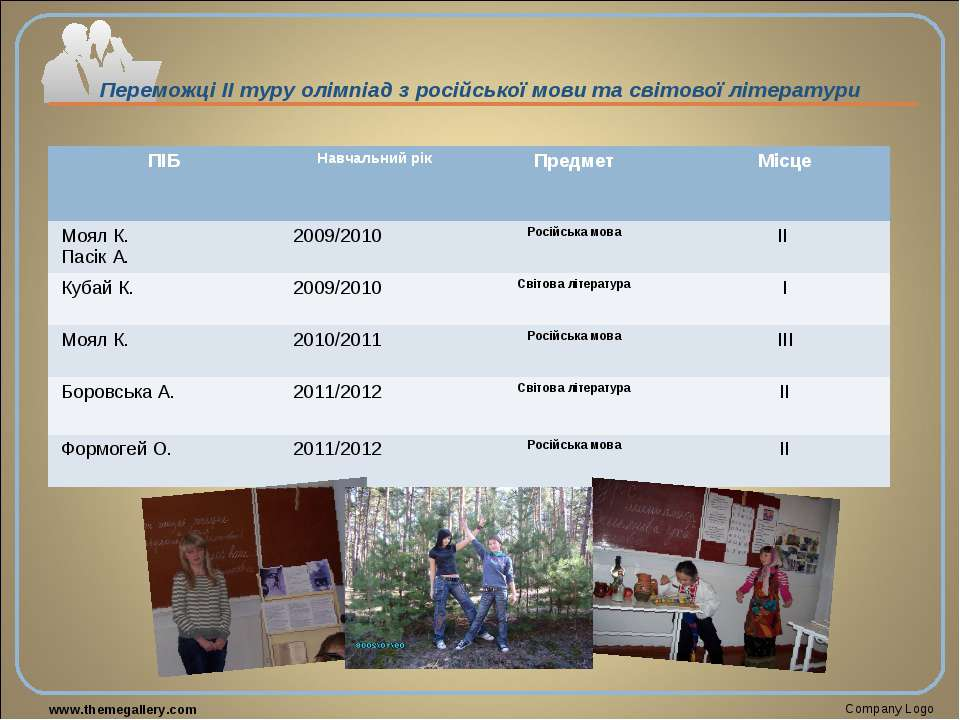 Переможці ІІ туру олімпіад з російської мови та світової літератури Company L...