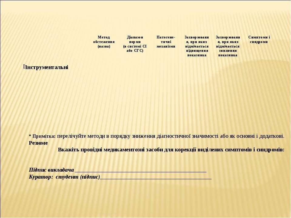 Інструментальні * Примітка: перелічуйте методи в порядку зниження діагностичн...