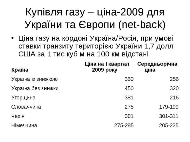 Купівля газу – ціна-2009 для України та Європи (net-back) Ціна газу на кордон...