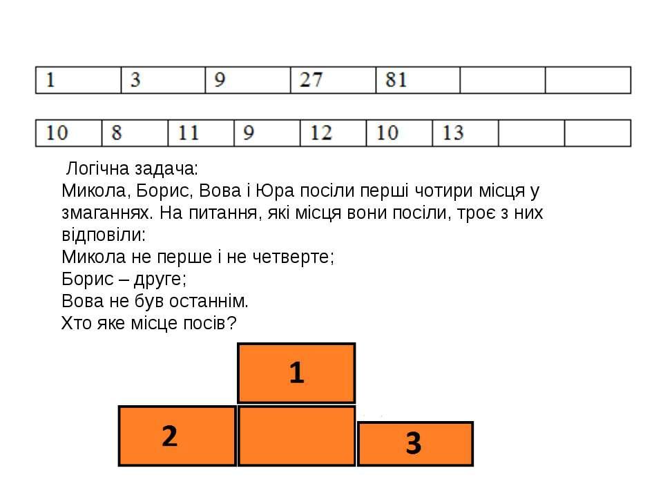 Логічна задача: Микола, Борис, Вова і Юра посіли перші чотири місця у змаганн...