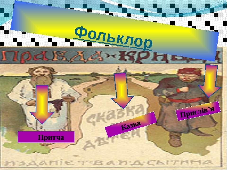 Фольклор Притча Казка Прислів'я