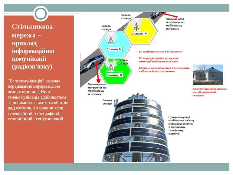 """Стільникова мережа – приклад інформаційної комунікації (радіозв'язку) """"Еелеко..."""