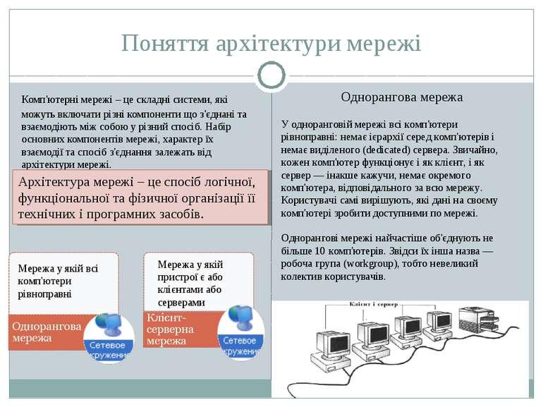 Поняття архітектури мережі Комп'ютерні мережі – це складні системи, які можут...