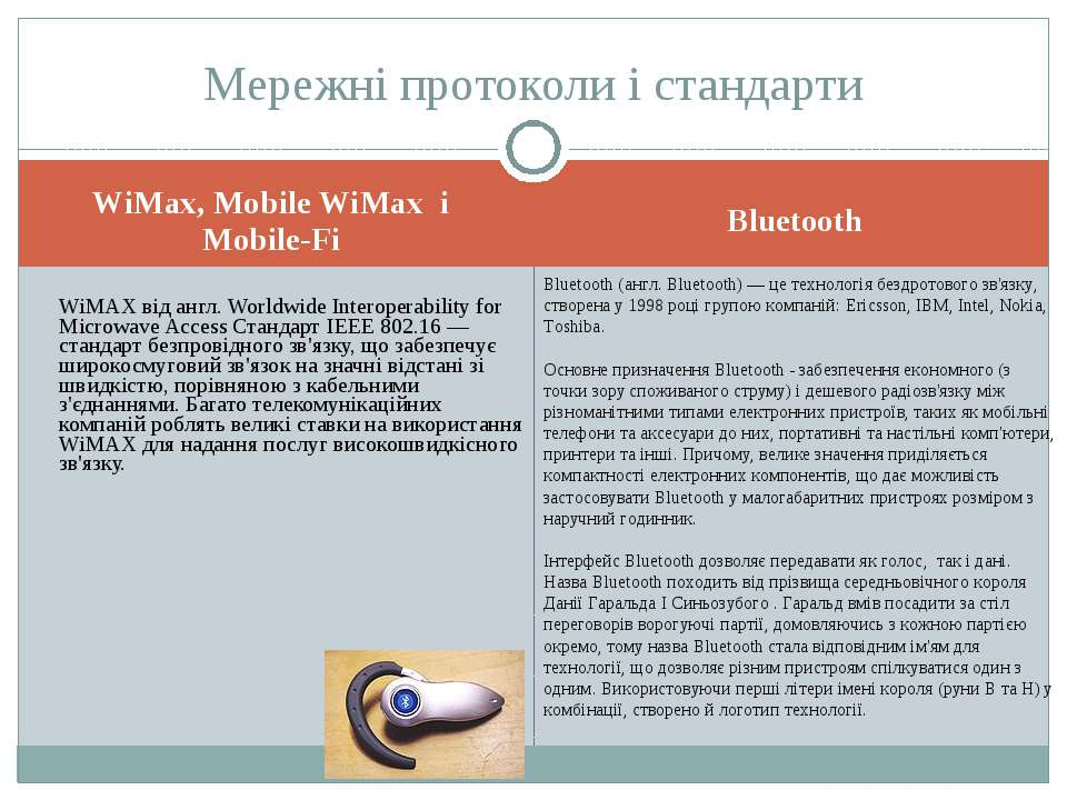 WiMax, Mobile WiMax і Mobile-Fi Bluetooth WiMAX від англ. Worldwide Interoper...