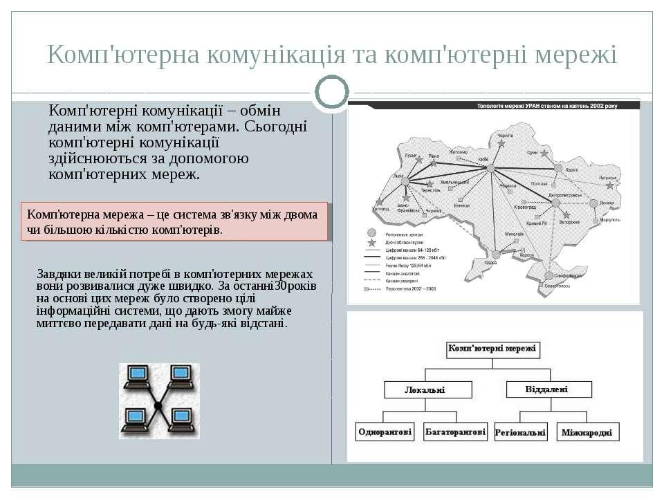 Комп'ютерна комунікація та комп'ютерні мережі Комп'ютерні комунікації – обмін...