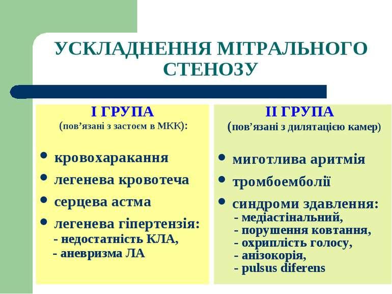 УСКЛАДНЕННЯ МІТРАЛЬНОГО СТЕНОЗУ І ГРУПА (пов'язані з застоєм в МКК): кровохар...