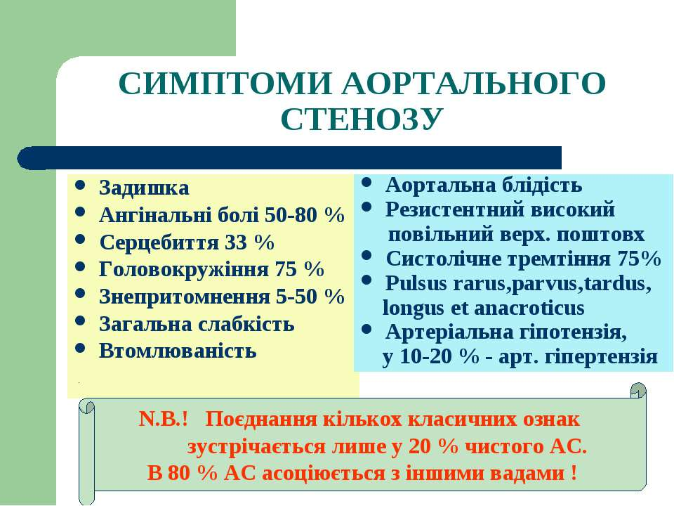 СИМПТОМИ АОРТАЛЬНОГО СТЕНОЗУ Задишка Ангінальні болі 50-80 % Серцебиття 33 % ...