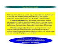 Зв'язок грає ключову роль в успіху будь-якого працівника, програми дій чи пол...