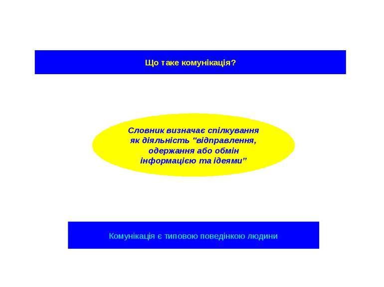 """Що таке комунікація? Словник визначає спілкування як діяльність """"відправлення..."""