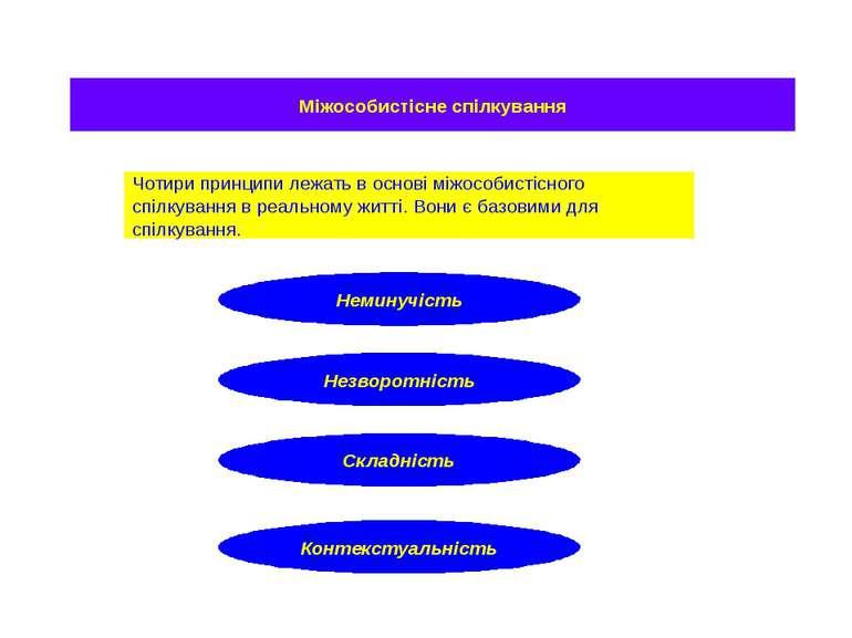 Міжособистісне спілкування Чотири принципи лежать в основі міжособистісного с...