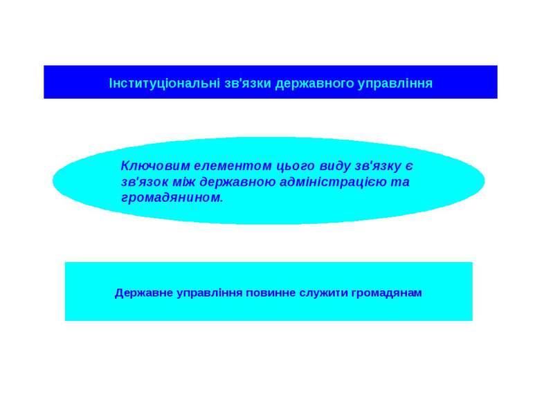 Інституціональні зв'язки державного управління Ключовим елементом цього виду ...