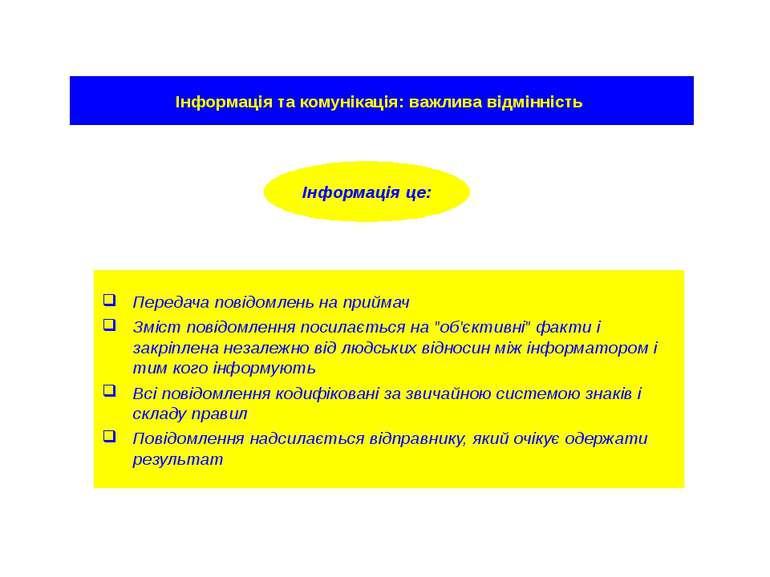 Інформація та комунікація: важлива відмінність Передача повідомлень на прийма...