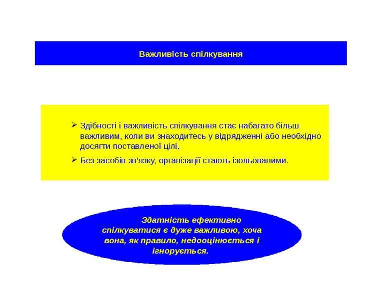 Важливість спілкування Здібності і важливість спілкування стає набагато більш...