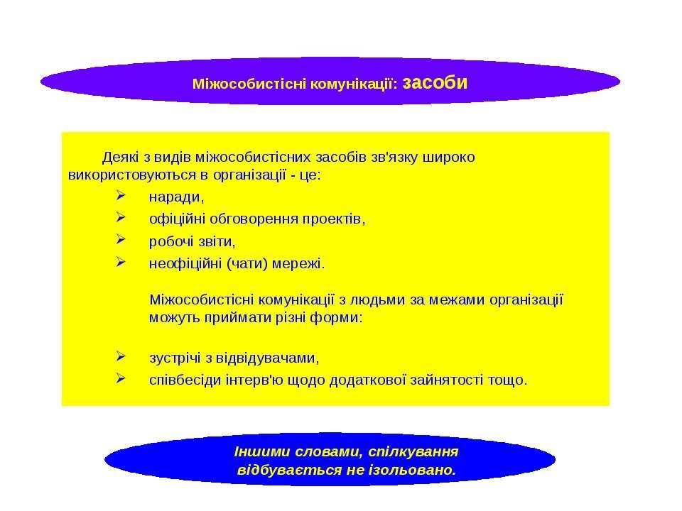 Деякі з видів міжособистісних засобів зв'язку широко використовуються в орган...