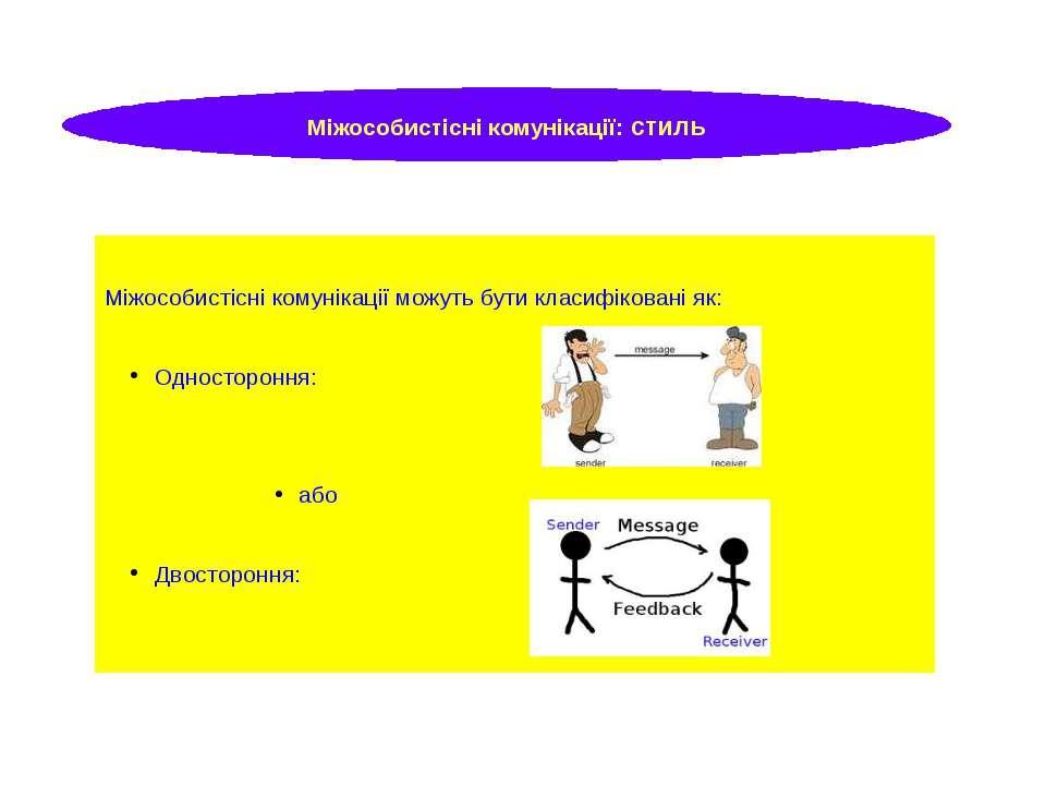 Міжособистісні комунікації можуть бути класифіковані як: Одностороння: або Дв...