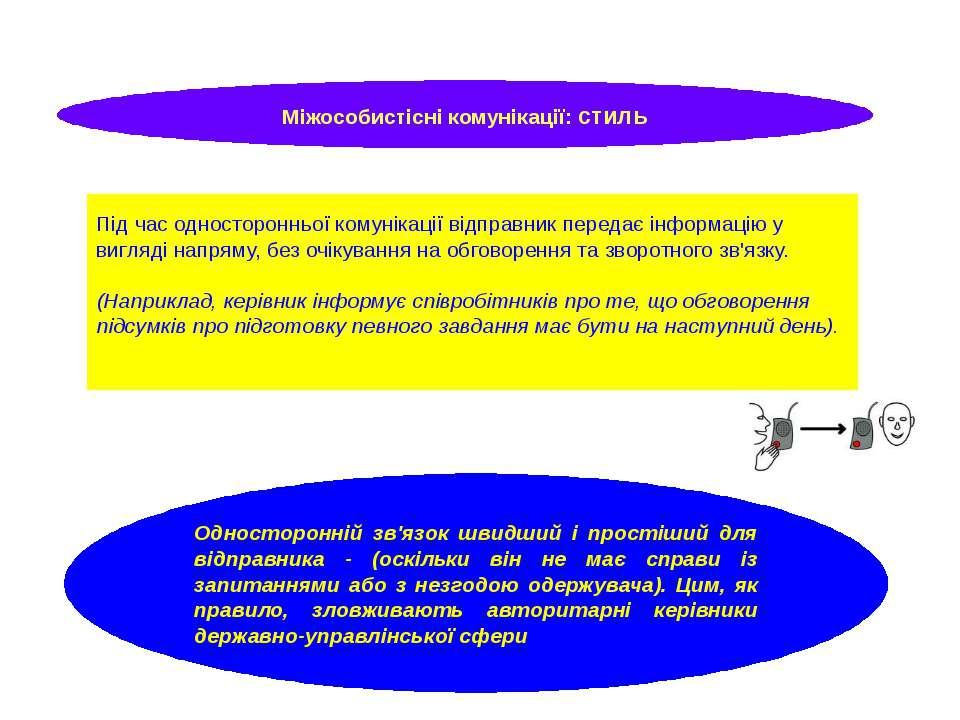 Під час односторонньої комунікації відправник передає інформацію у вигляді на...