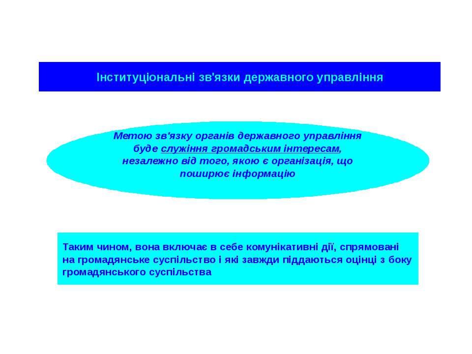 Інституціональні зв'язки державного управління Метою зв'язку органів державно...