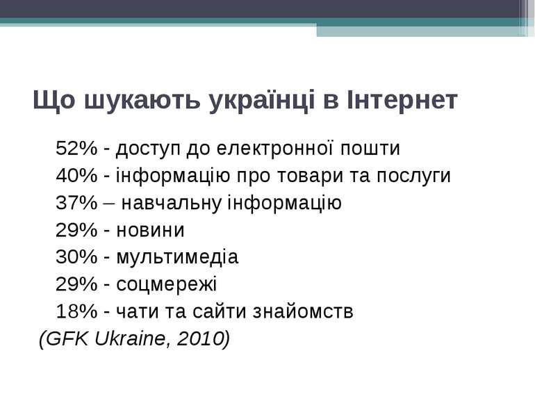 Що шукають українці в Інтернет 52% - доступ до електронної пошти 40% - інформ...