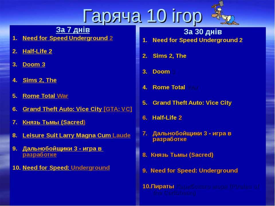 Гаряча 10 ігор За 7 днів Need for Speed Underground 2 Half-Life 2 Doom 3 Sims...