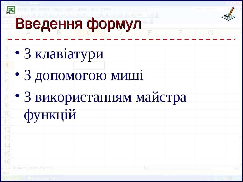Введення формул З клавіатури З допомогою миші З використанням майстра функцій