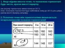 1. Якщо відома висота точки, то позначкою горизонталі буде число, кратне висо...