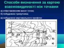 Способи визначення за картою взаємовидимості між точками а) співставленням ви...