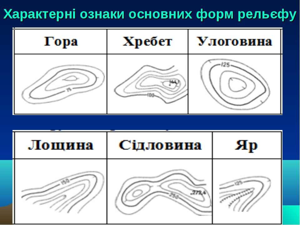 Характерні ознаки основних форм рельєфу