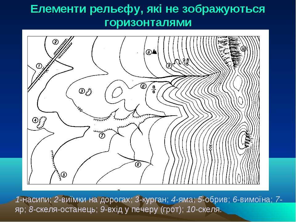 Елементи рельєфу, які не зображуються горизонталями 1-насипи; 2-виїмки на дор...