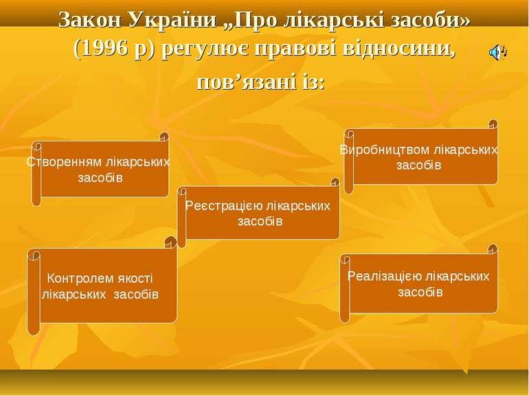"""Закон України """"Про лікарські засоби» (1996 р) регулює правові відносини, пов'..."""