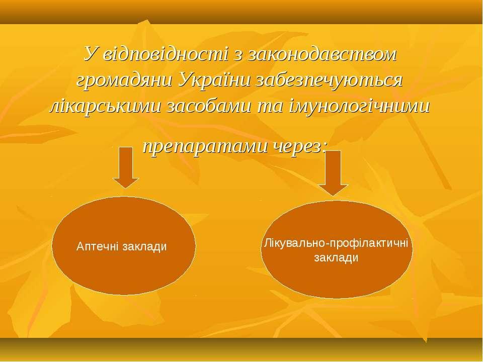 У відповідності з законодавством громадяни України забезпечуються лікарськими...