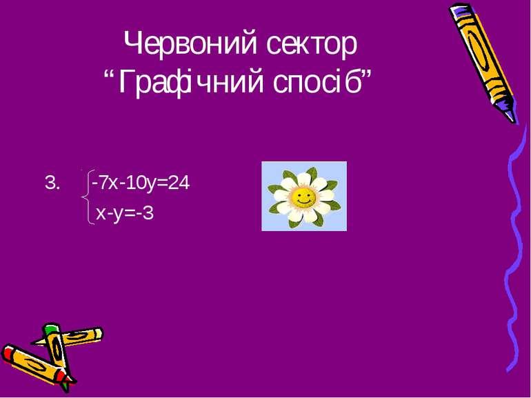 """Червоний сектор """"Графічний спосіб"""" 3. -7х-10у=24 х-у=-3"""