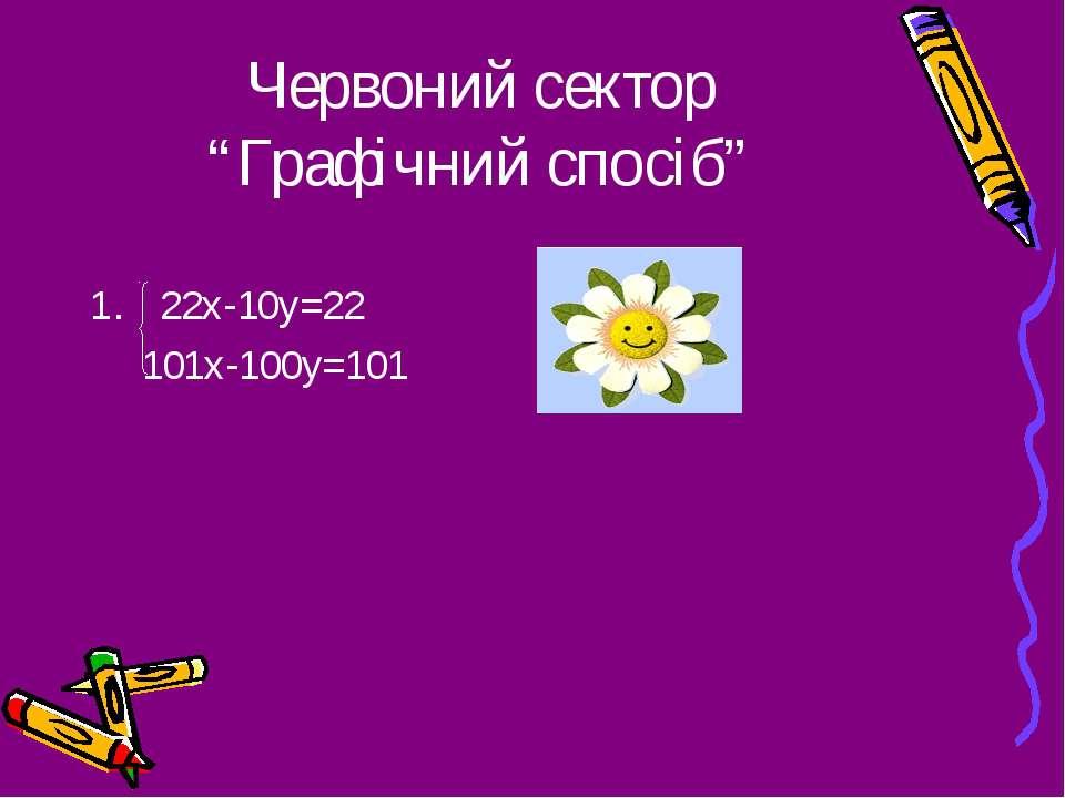 """Червоний сектор """"Графічний спосіб"""" 22х-10у=22 101х-100у=101"""